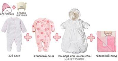 Список вещей для новорожденного зимой Чепчик х/б тонкий 2 шт 18
