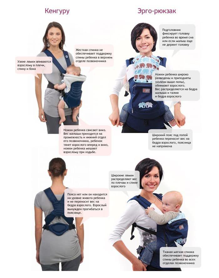 Как посадить ребенка в эргорюкзак high peak рюкзак